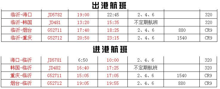 临沂机场5日起执行最新航班时刻表